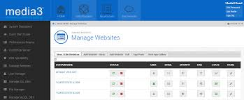 Azure Overview by Managed Azure Hosting