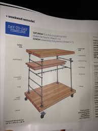 100 Diy Pipe Desk Plans Pipe Table Ideas And Inspiration by 189 Best Pipe Furniture Images On Pinterest Desks Industrial