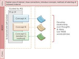 customessaynet review FAMU Online Custom literature review papers pdfeports web fc com FC