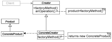 php design patterns php design patterns object oriented programming and reusable code
