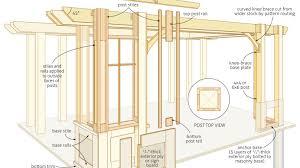 patio u0026 pergola pergola material list noticeable arched pergola