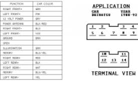 daihatsu terios wiring diagram pdf daihatsu wiring diagrams