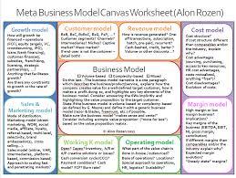 metabusinessmodels meta business model worksheet detailed