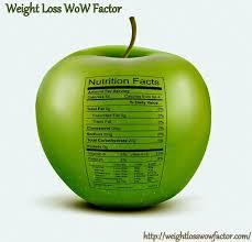 144 best metabolism boosting food images on pinterest metabolism
