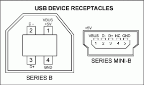 micro usb connections diagram images usb charger wire diagram