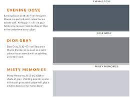 paint colours for every room in your house