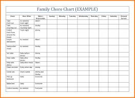 free printable chore chart templates authorization letter pdf