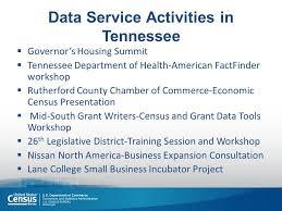 bureau of census and statistics philadelphia regional update ppt
