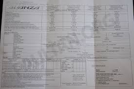 toyota price 2016 toyota avanza malaysia price list specs leaked indian autos