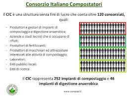 si e cic consorzio italiano compostatori ottobre 2016 cic consorzio
