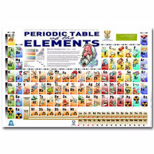 periodic table poster large periodic table poster large best table 2018