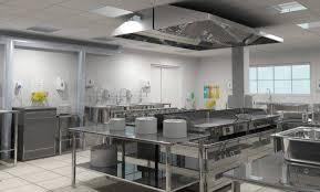 Commercial Kitchen Design Software