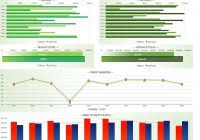 sales tracking template excel free ondy spreadsheet