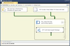 Ssis And Ssrs Resume Ssis Sample Resume Ssis Resume Sample By Database Developer