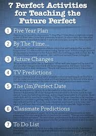 11 best spanish future tense images on pinterest future tense