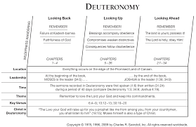 book of deuteronomy overview insight for living ministries