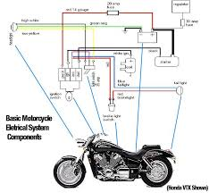 electrical jpg 650 600 motorcycles and stuff pinterest