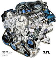 the chrysler 2 7 liter v6 engines
