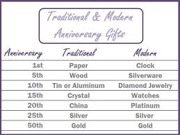 traditional 10th anniversary gift best 25 4th wedding anniversary gift ideas on 4th