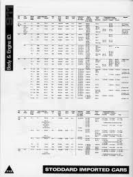 porsche 911 engine number porsche 911 912 930 1965 1989 engine identification