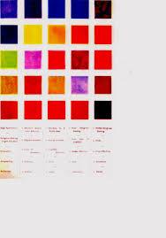 color mood in design interiors design