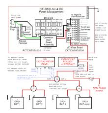 rv inverter wiring diagram with blueprint diagrams wenkm com