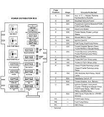 04 e150 fuse box wiring diagrams