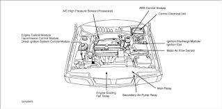 97 volvo 850 engine harness 97 engine problems and solutions