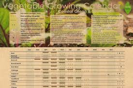 vegetable growing calendar for coastal otago u0026 southland