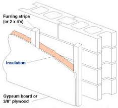 Best Way To Insulate Basement Walls by Insulation Basics Part 3