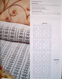 picasa web albums crochet pattern pinterest zoom album and