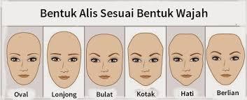 tutorial alis mata untuk wajah bulat membentuk alis sesuai bentuk wajah