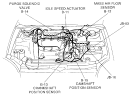 2006 kia optima camshaft position sensor where is the camshaft