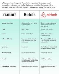 airbnb vs hotels the onion america u0027s finest news source
