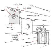 how to install an outdoor wall light best install outdoor wall light 24 on tea light wall art with