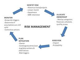 project risk management template it security risk assessment