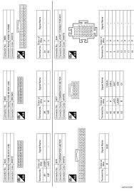 nissan rogue service manual wiring diagram road wheels u0026 tires