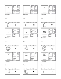 periodic table basics worksheet answer key for the classroom