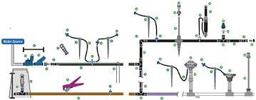 drip tubing u0026 irrigation basics sprinkler warehouse