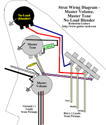 jeff baxter strat wiring diagram google search strat guitar