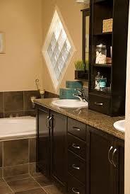 Choosing Bathroom Vanities - Bathroom vanity furniture