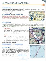 the complete cfi binder p28r u2014 pilotnick publishing