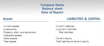 balance sheet a quick view and how to prepare it