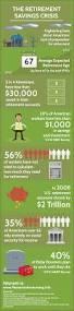 Spreadsheet For Retirement Planning Retirement Plan Template Retirement Pinterest Retirement And