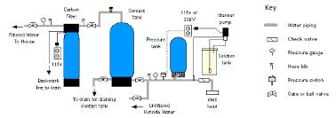pump pressure switch wiring diagram efcaviation com