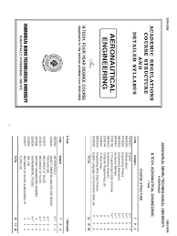 jntu aeronautical engineering r05 syllabus book aerospace