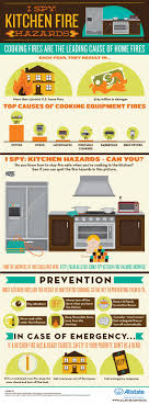 kitchen safety challenge spot the dangers infographic