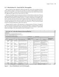 part i guide for evaluating security measures forthe u s ferry