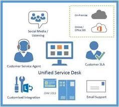 what is service desk how crm service desk software improves customer management