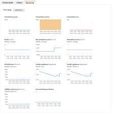 indexing metadata in amazon elasticsearch service using aws lambda